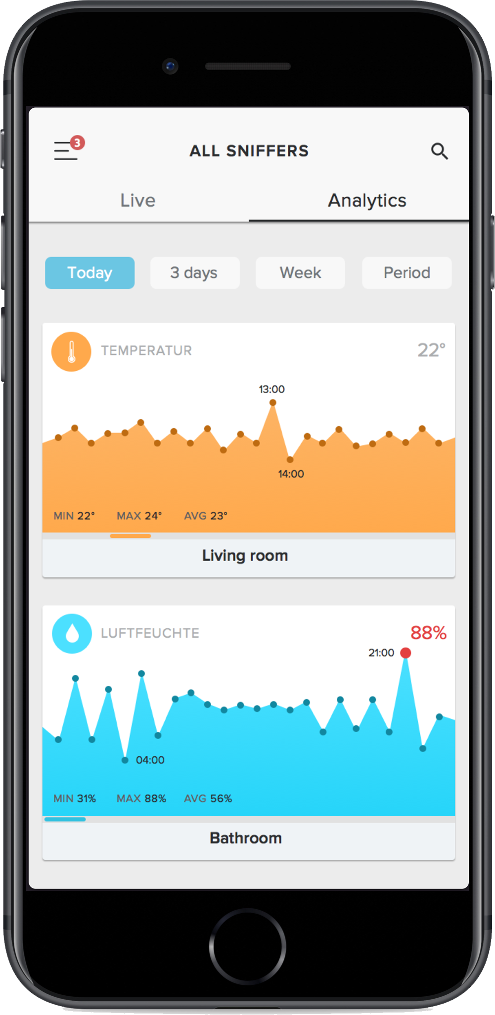app móvil para casa inteligente